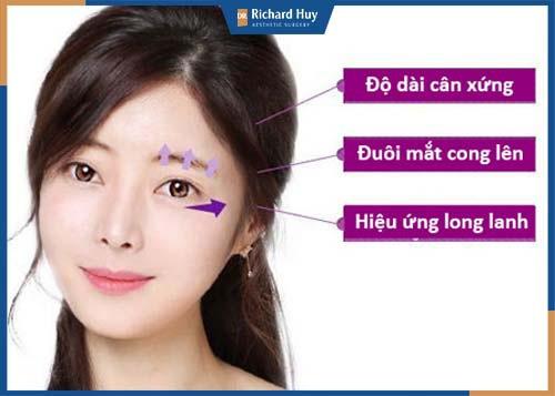 Một số đặc điểm nhận dạng mắt bồ câu