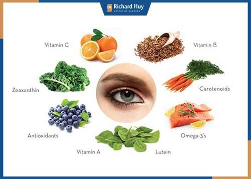 Thực phẩm tốt cho mắt