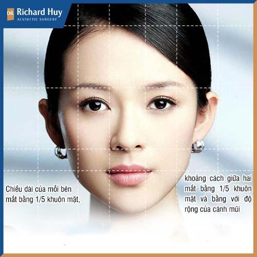 Tỷ lệ gương mặt cân đối