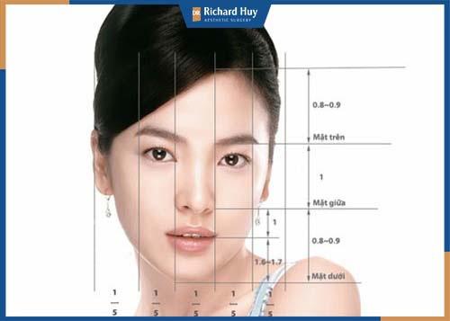 kích thước của khuôn mặt đẹp sẽ dựa theo 2 tỉ lệ quan trọng 1/5 và 1/3.
